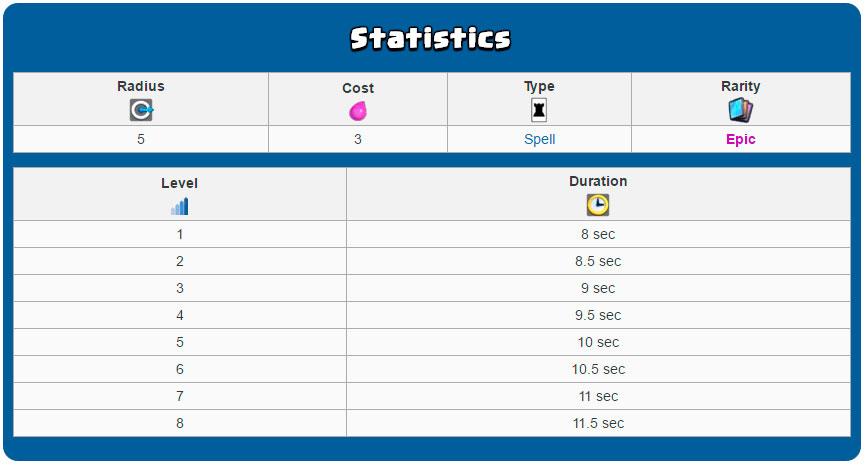statistika-yarosti