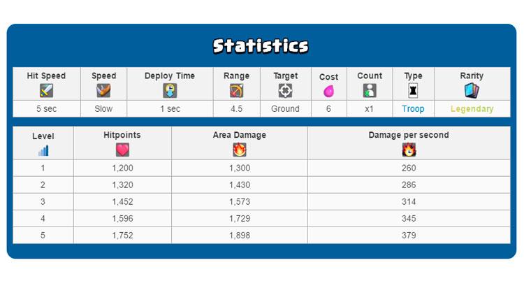 statistika-sparki